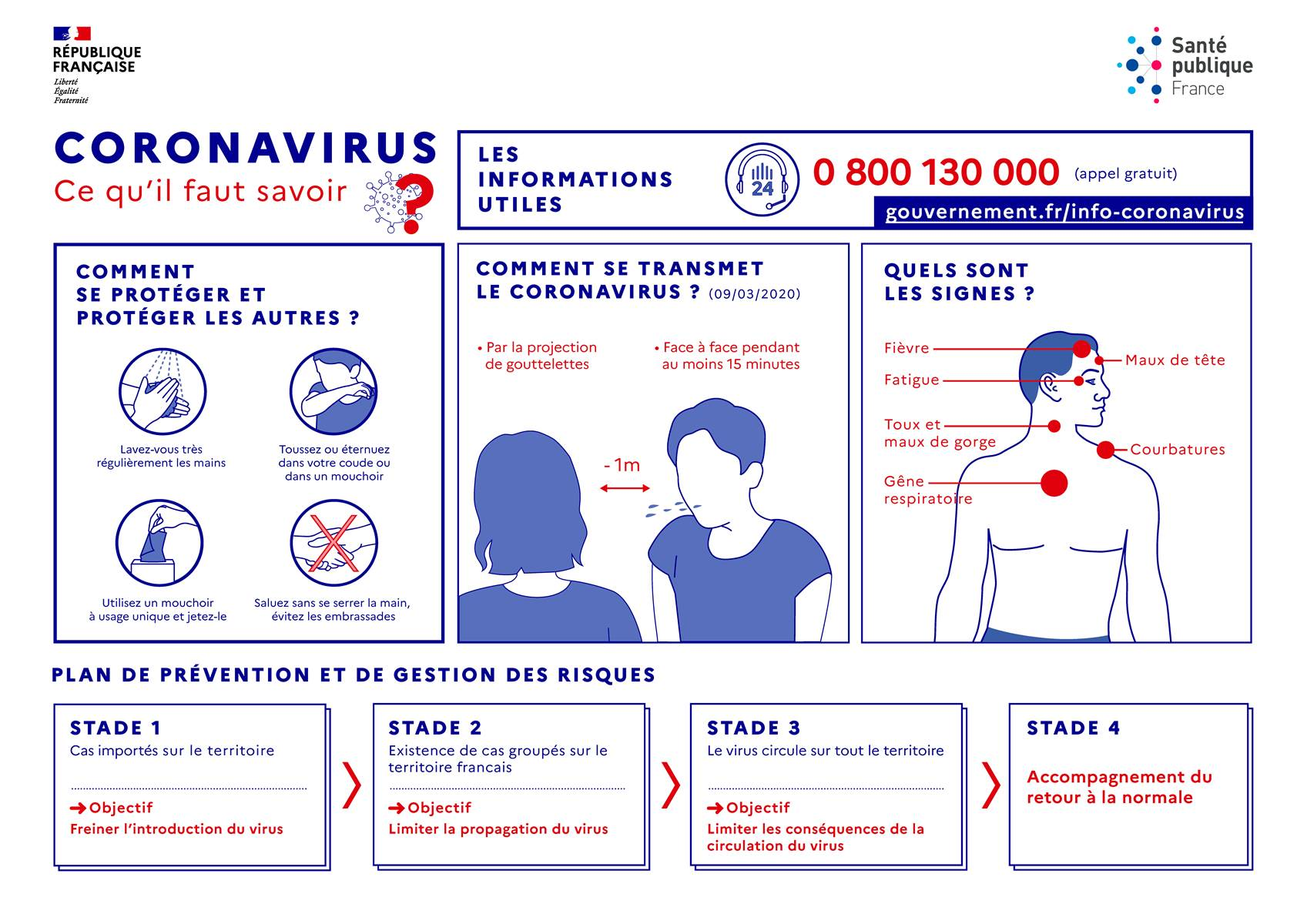 coronavirus-covid-19-verneuil_ce_quil_faut_savoir